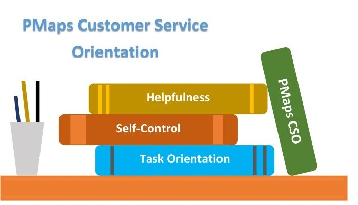 Decoding Important Facts For A Better Customer Service Orientation!!​