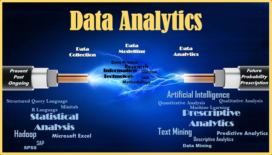 Data Analytics: Dawn of success